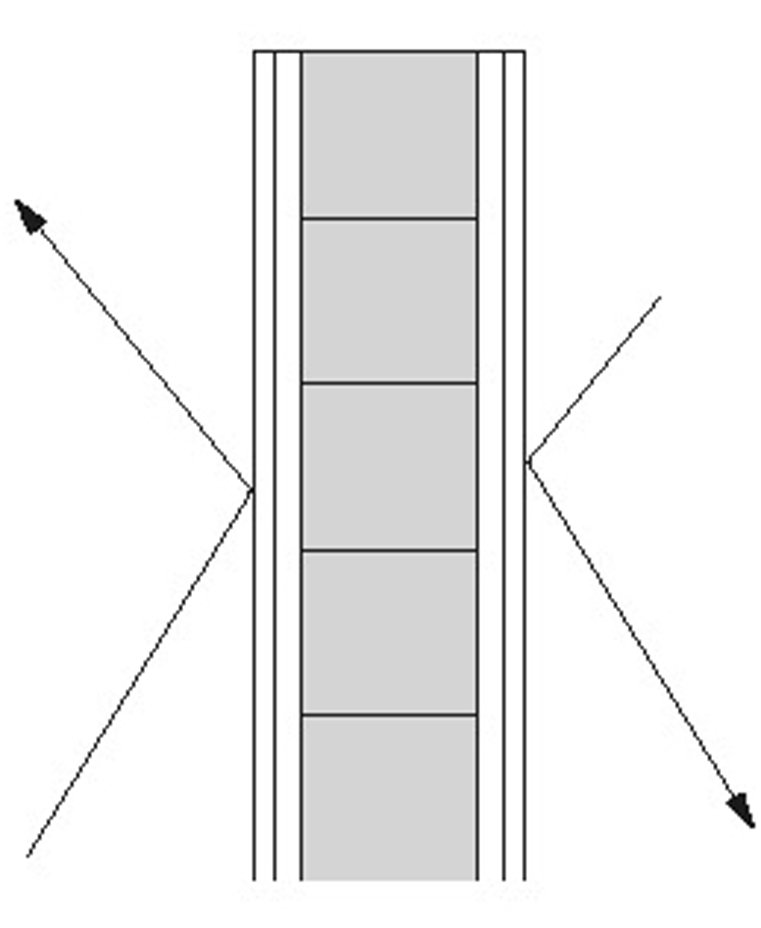 60 cm dikke muren voor geluidsisolatie